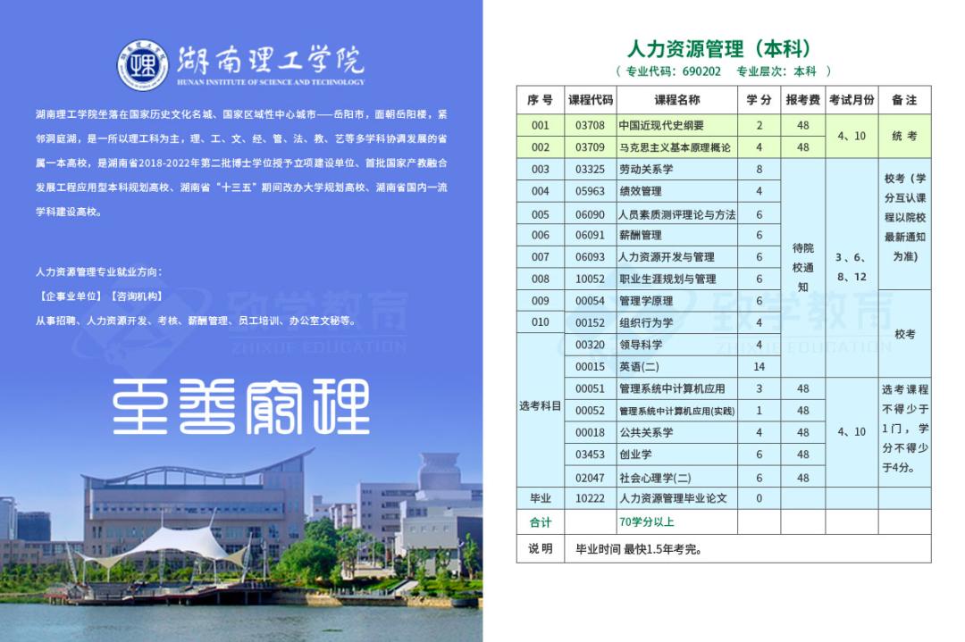 湖南理工学院——人力资源管理(本科)