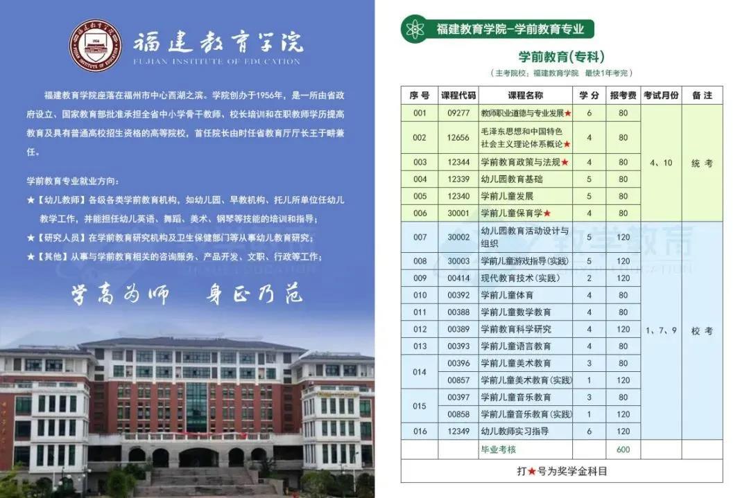 福建教育学院——学前教育专业(专科)